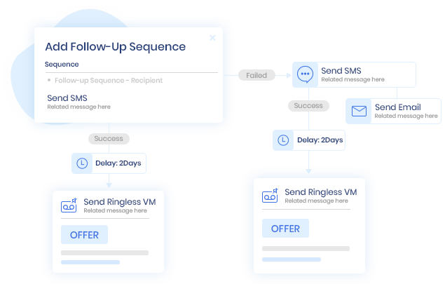 Customize Your Follow-Up Sequence